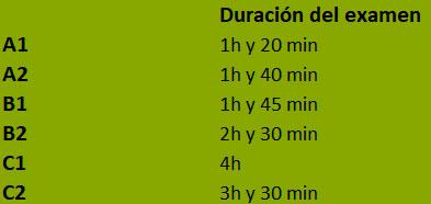 Duracion-examenes-oficiales-frances
